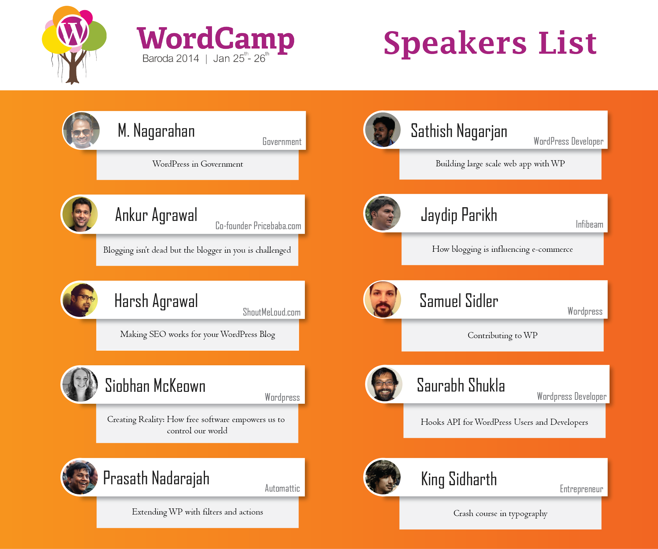 WP Baroda Speaker List-01-01